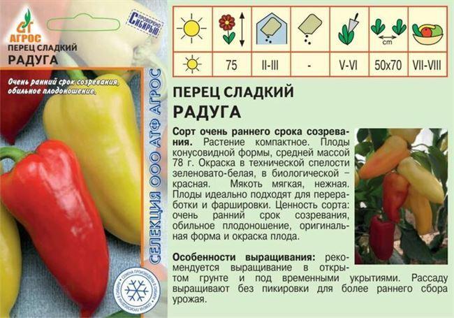 Улыбка - сорт растения Перец сладкий