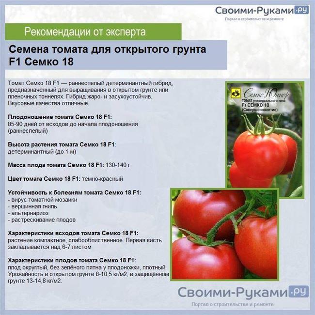 Преимущества и недостатки, отзывы и рекомендации садоводов