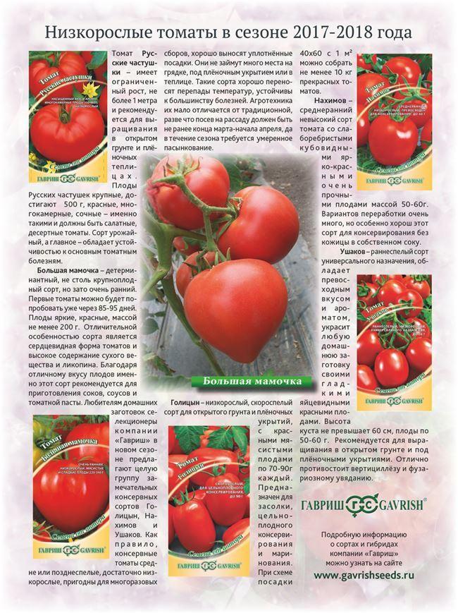Уход за томатами