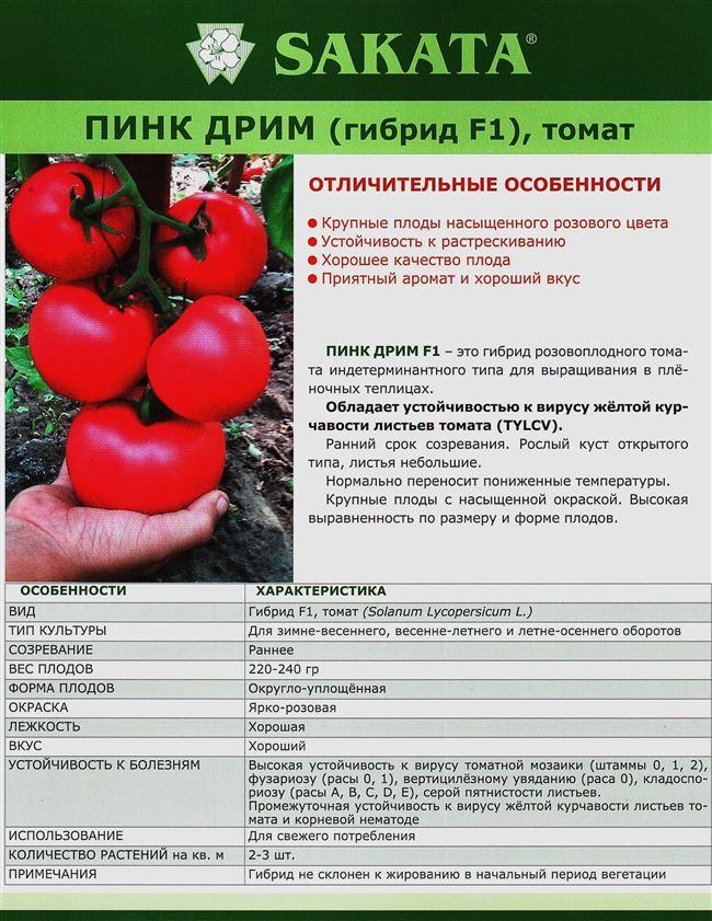 Отзывы огородников о помидорах Поззано F1: