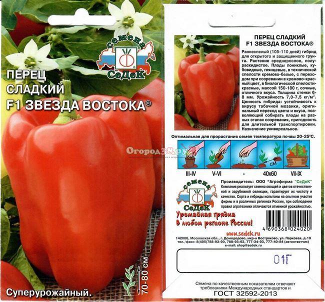 Описание сорта томата Акулина, его характеристика и урожайность