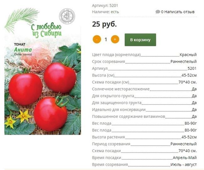 Замечательный гость из Японии — томат Анита: характеристика и описание сорта