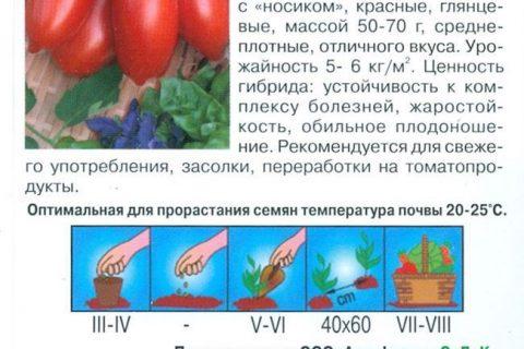 Отзыв о Семена томата Аэлита «Плюшкин F1» | Всхожесть семян всегда которая так нужна.